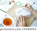 Unwrapped Present Writing Thankyou Message Concept 24986665