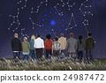 Astrology Horoscope Stars Zodiac Signs 24987472