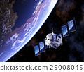 星球 行星 卫星 25008045