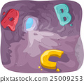 Cave Alphabet 25009253