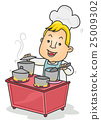 Man Cooking Chef 25009302