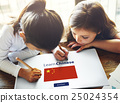 Learn Chinese Language Online Education Concept 25024354