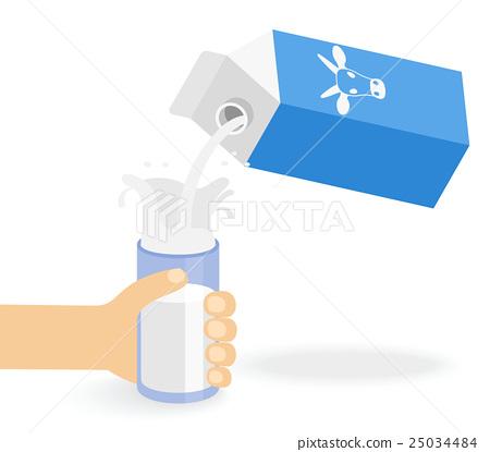 Milk creating splash 25034484
