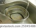 Real! Dirty kitchen dirt triangular corner sink 25045486