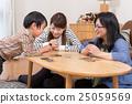 ความเป็นพ่อแม่,ไพ่ญี่ปุ่น,เล่น 25059569