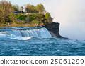Niagara Falls 25061299