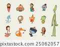 Asian ghost, Cartoon character, 25062057