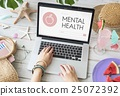 Mental Health Emotions Disorders Concept 25072392