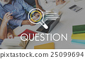 Question Research Results Knowledge Discovery Concept 25099694