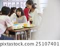 女孩 學校午餐 教育 25107401