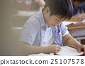小學班級形象 25107578
