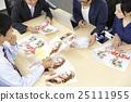 การตัดสินใจโปสเตอร์ประชาสัมพันธ์, บริษัท โฆษณา, กองบรรณาธิการ, บริษัท ผลิตโฆษณา 25111955