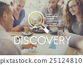 Discovery Research Results Knowledge Concept 25124810
