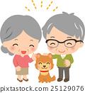 毛孩 狗 笑容 25129076