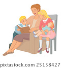 Vector mother reading a book to children 25158427