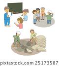 disaster prevention, prepare, person 25173587