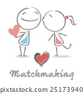 Matchmaking Dating Means Find Love And Compassion 25173940
