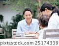 咖啡廳/拍攝合作:TENOHA DAIKANYAMA 25174339