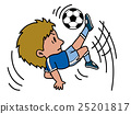 축구 오버 헤드 킥 25201817