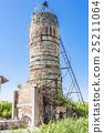 Old abandoned furnace 25211064