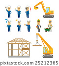 construction industry, set, sets 25212365