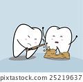 cute cartoon sad tooth and bacteial plaque  25219637