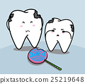 cute cartoon Smiling tooth and candy 25219648