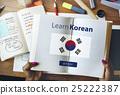 Learn Korean Language Online Education Concept 25222387