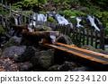 Kyogoku Town  - 浴室公園 25234120