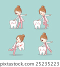 cartoon dentist doctor with tooth 25235223