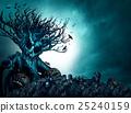 Halloween Creepy Background 25240159