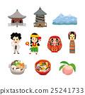 福岛县 福岛 名品 25241733