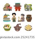 Ibaraki Illustration 25241735