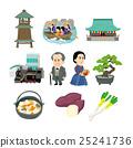 saitama, saitama prefecture, special product 25241736