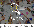 Facts Research Results Knowledge Discovery Concept 25247784