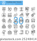 TOURISM AND TRAVEL , thin line icons set 25248414