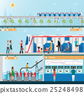 Sky train station with people. 25248498