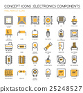Electronic components , thin line icons set 25248527