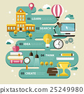 Education infographic design 25249980