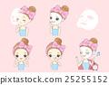 cartoon woman do facial care 25255152