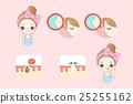 cartoon woman do facial care 25255162