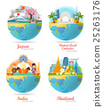 India, Emirates, Thailand, Japan Travel Posters 25263176