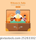 India Travel Banner. Indian Landmarks in Suitcase 25263302