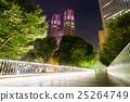 핑크 리본 운동의 라이트 업, 도청. 25264749