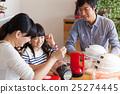 สินค้าป้องกันภัยพิบัติและครอบครัว 25274445
