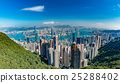 Hong Kong Panorama View from The Peak 25288402