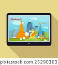 Thailand Travelling banner. Thai Landmarks. Tablet 25290303
