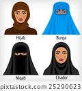 女人 女性 女生 25290623