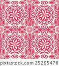 vector seamless floral pattern background 25295476