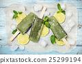 homemade, kiwi, lemon 25299194